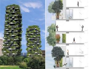 Bosco Verticale vertikalny les v dome